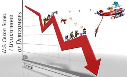 stock market down debtpocalypse